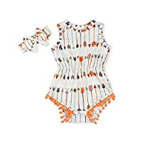 Cute Toddler Baby Girls' Summer Outfit PomPom Romper With Headband (S(0-6 mon...