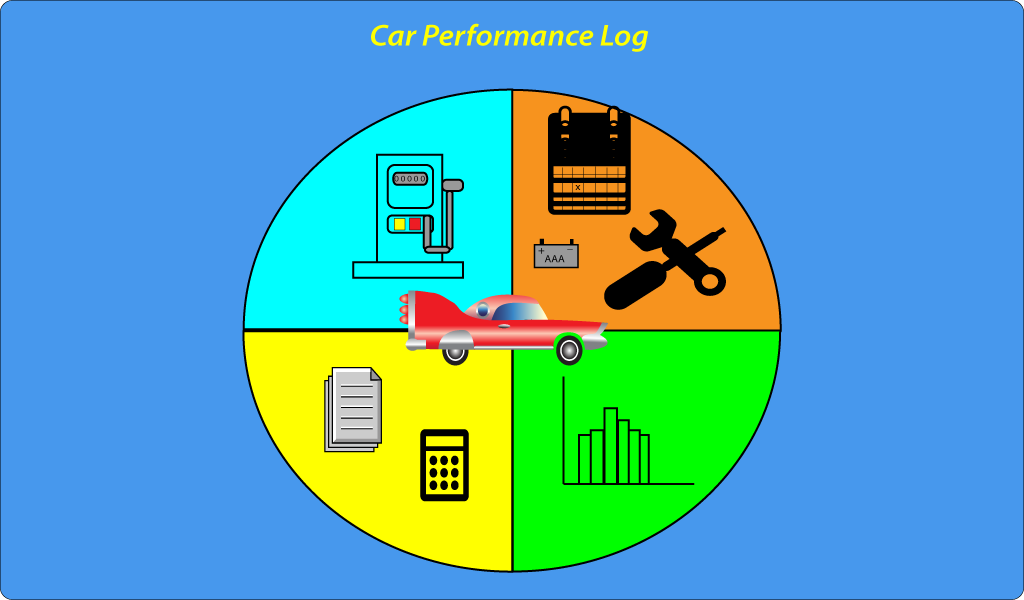 Car Performance Log