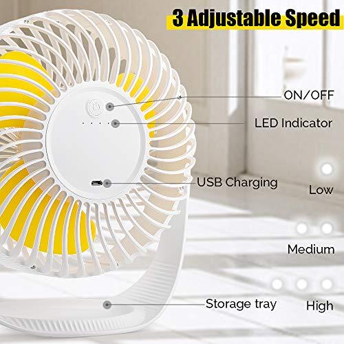 Buy air circulator fan