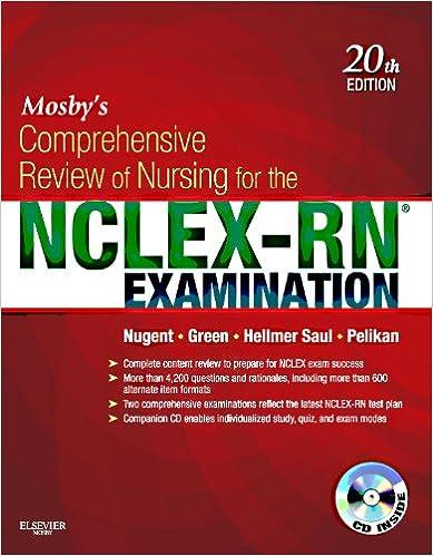 mosbys nclex rn 20th edition