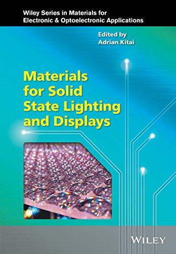 Phosphors For Led Lighting - 3