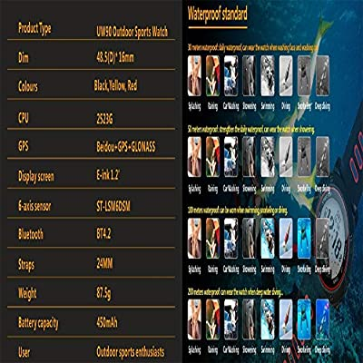 LWPCP Reloj Inteligente, GPS Impermeable, Reloj Deportivo al Aire ...