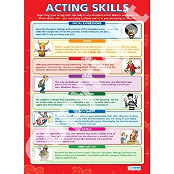 Acting Skills |Drama Educational Wall Chart/Poster in high gloss ...