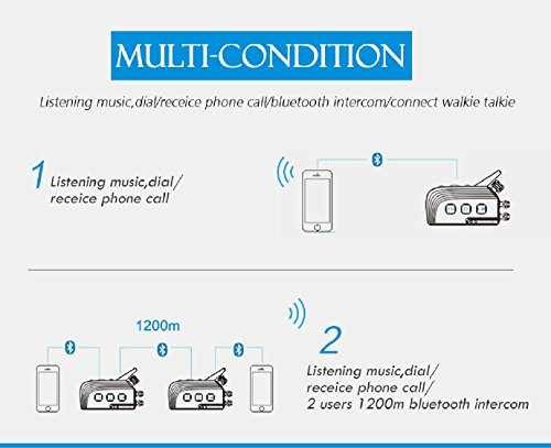 TTS Motorcycle Helmet Bluetooth Intercom Full Duplex Interphone MAX 4Riders Group Talking Simutaneously for Outdoor Sports Motorbike Skiing Camps Instant Communication Two-way Radio (2Units) by EJEAS (Image #6)
