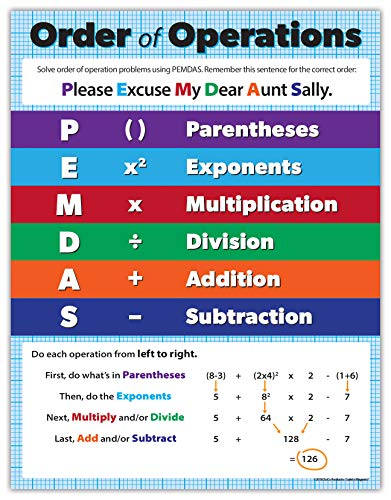 - Safety Magnets Order of Operations Math Poster - 17 x 22 in. - Laminated