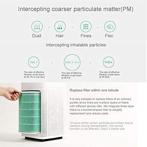 sodial Original para Xiaomi MI Smart filtro purificador de aire de ...
