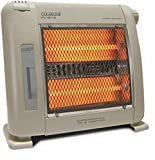 Clearline - Room heater–quartz tube–With Humidifier–Fan assisted-450/900Watt