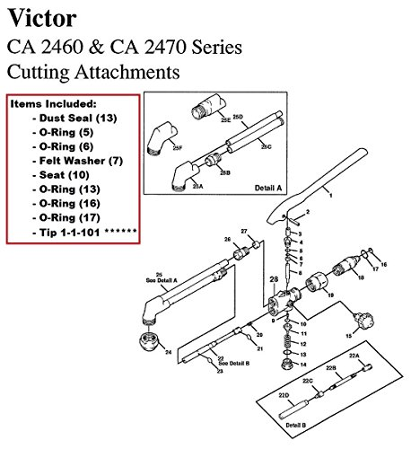 Victor CA2460 & CA2470 Cutting Torch Rebuild/Repair Parts Kit, with 1-1-101 Tip ()