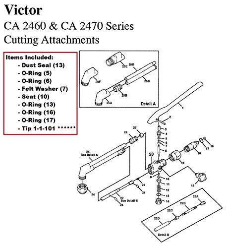 Victor CA2460 & CA2470 Cutting Torch Rebuild/Repair Parts Kit, with 1-1-101 Tip - Rebuild Parts