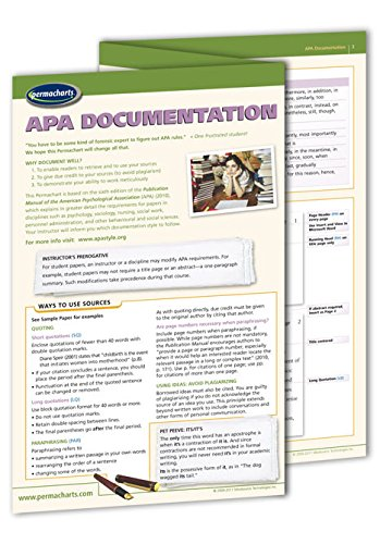APA Documentation - Academic Quick Reference Guide by Permacharts
