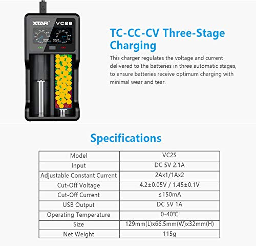 XTAR VC2S Battery Charger 2 Slot with Colorful VA LCD Screen,Apply to 3.6V//3.7V Li-ion//lMR//INR//ICR 10440//14500 //14650//16340 //18650//18700 and 1.2V Ni-MH//Ni-CD Batteries,with SKYEBEN Battery Case