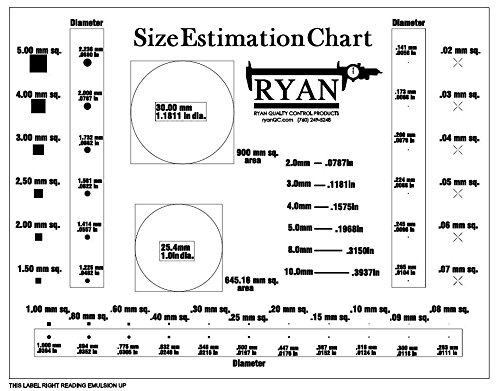 10 PACK - Great Savings! Size Estimation Chart (Transparency) for defects and measuring. by Ryan