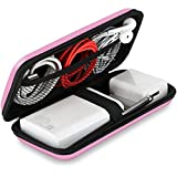 Shockproof Carring Case, iMangoo Hard Protective EVA Case Impact Resistant Travel Power Bank Pouch Bag USB Cable Organizer Sleeve Pocket Accessories Earphone Pouch Smooth Coating Zipper Wallet Pink