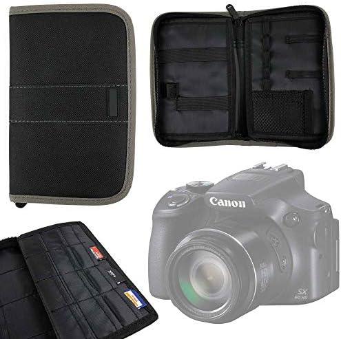 DURAGADGET Funda/Estuche para Tarjetas de Memoria SD para Cámara Canon PowerShot SX70 HS, Ricoh GR III: Amazon.es: Electrónica