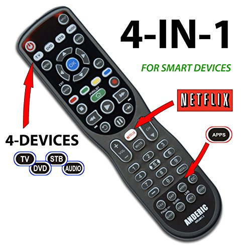 Anderic RRU401 4-in-1 Advanced Universal with Backlight and Learning for All TVs, Roku Player, BluRay Player, Audio system, Xbox, and more - Universal Remote Control - Black