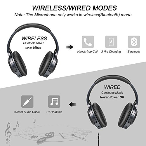 Jeestam Active Noise Cancelling Wired/Wireless Bluetooth Headphones with Microphone, Comfortable Protein Earpads Rotatable, Over Ear Headset Hi-Fi Stereo Deep Bass for Travel Work PC TV Phone (black) by Jeestam (Image #2)