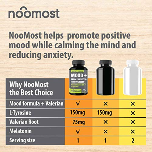 Mood Support - Anxiety Relief Supplement Mood Boosts ...