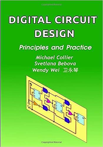 Digital Circuit Design Principles Technology