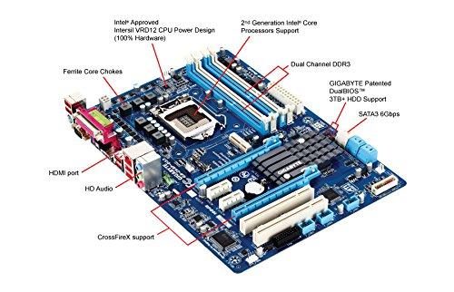 GIGABYTE GA-Z68P-DS3 INTEL SATA RAID DRIVER FOR MAC DOWNLOAD