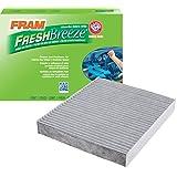 FRAM CF10743 Fresh Breeze Cabin Air Filter
