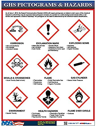 ghs pictogram poster amazon com industrial scientific