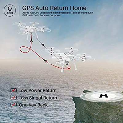 Syma X8PRO Drone for Adults and Beginners by Syma