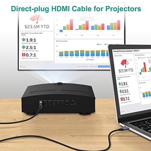 CHOETECH USB C HDMI Cavo (4K a 60Hz), HDMI Cable per iPad PRO 2018, MacBook Air 2018, MacBook PRO, MacBook, Galaxy S10/S10 Plus/S9/S9 Plus/S8/S8 Plus, Huawei P30/P30 Pro/P20/P20 Pro/Mate 20//Mate 10