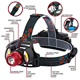 KALMIRIS Rechargeable Headlamp - IPX5 Waterproof Bright Cree Zoomable...