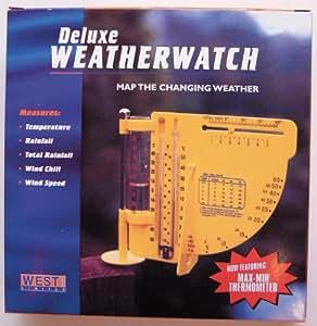 TestWest Max-Min Weatherwatch
