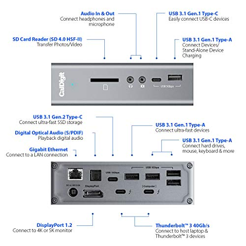 Image of CalDigit TS3 Plus Thunderbolt 3 Dock - 87W Charging, 7X USB 3.1