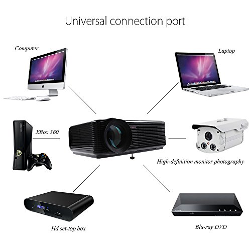 Amazon.com: DB Power LED-66 Home Theater Projector 1080P Video ...