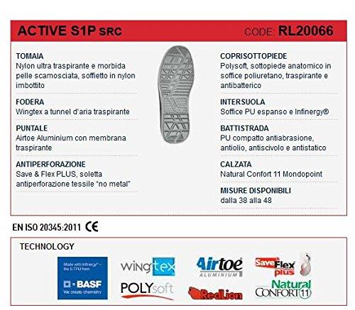 Power U INFINERGY SRC PU Red PU Lion Alluminium Active AirToe Save antinfortunistica Flex Plus scarpa Polysoft S1P gAnFrgdU