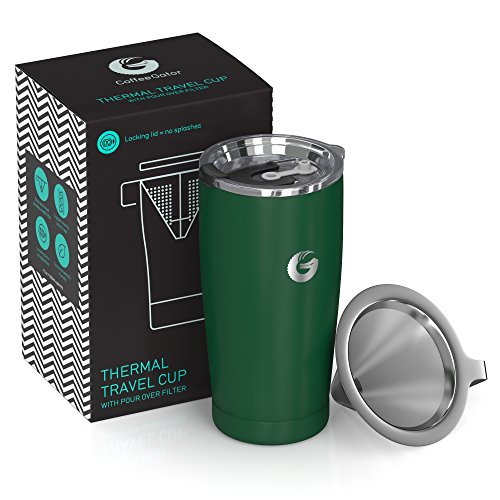 Coffee Gator Pour Over Coffee Maker - All in One Paperless Travel Brewer (Green)