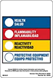 Hazardous Communication and Right-to-know Labels, Coated, Black/Blue/Red/Yellow On White