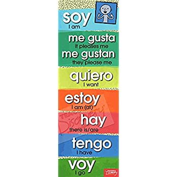 Super 7 1st Person Present Spanish Skinny Poster