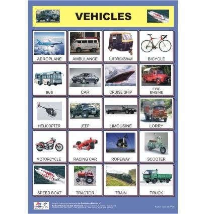 Buy Vehicles Chart for kids (Modes of Transport Chart for