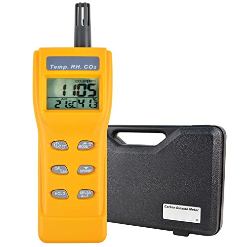 Co2 Tester - Indoor Air Quality 9999ppm Digital Carbon Dioxide Temperature Humidity NDIR Sensor IAQ WB DP Tester