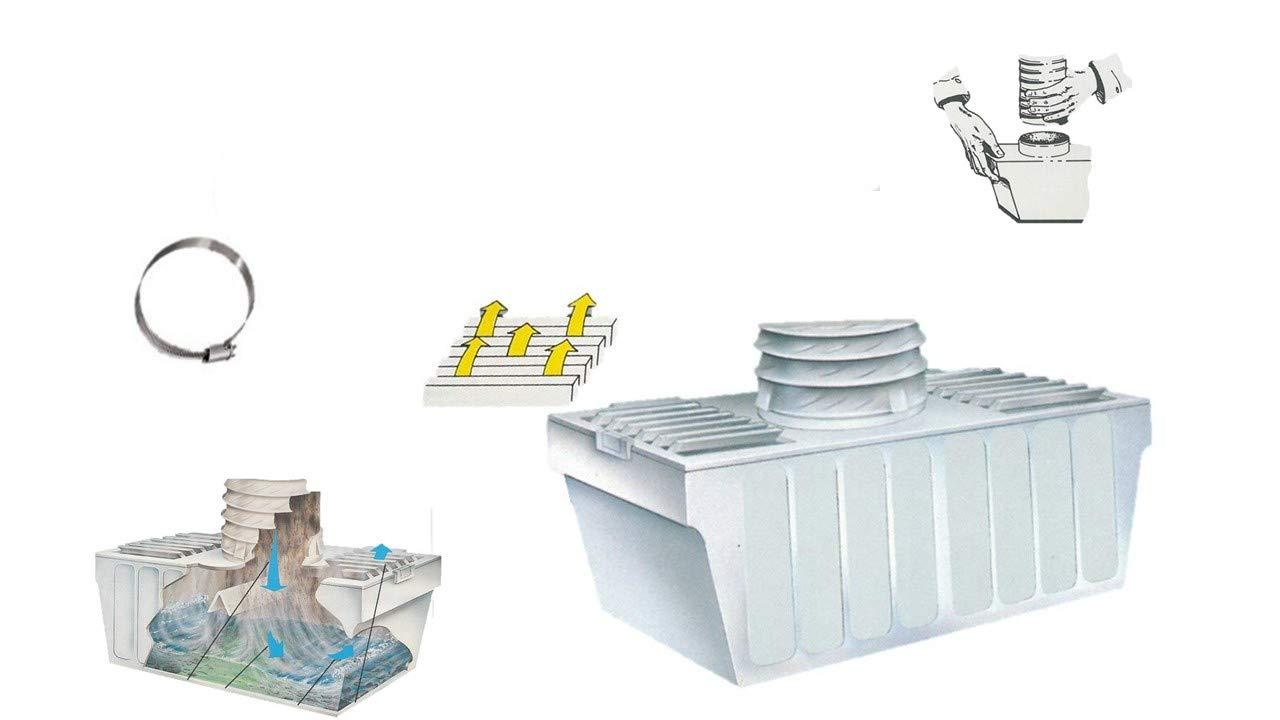 Kondensator-Lü fterbox und Schlauchsatz mit Schlauchklemme fü r Kenwood Abluftwä schetrockner (100 mm Durchmesser) wak