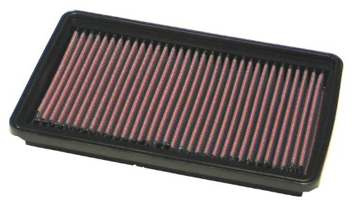 K&N 33-2161 High Performance Replacement Air Filter