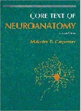 Sidman's Neuroanatomy: A Programmed Learning Tool (Point (Lippincott Williams & Wilkins)) .zip