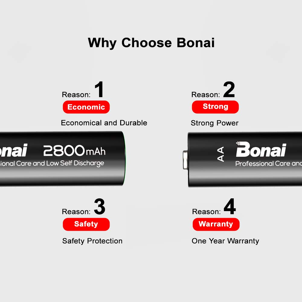 BONAI 16 Bay Smart Battery Charger Round with 16 Pack AA High-Capacity 2800mAh Ni-MH Rechargeable Batteries by BONAI (Image #5)