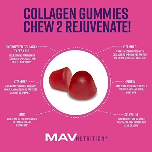 51Z5%2BAWTkUL - MAV Nutrition Collagen Hair Vitamins Gummy for Men & Women, Anti-Aging Benefits with Vitamin C, Zinc Supplement & Biotin; Non-GMO, 60 Count