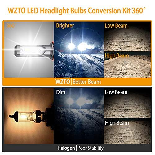 Buy motorcycle led headlight bulb h3