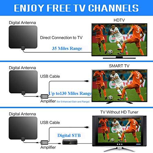 TV Antenna,[Best Indoor Antenna] Indoor Digital HDTV Amplified