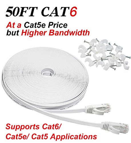 FBA Internet CABLE