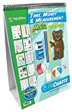 NewPath Learning Time, Money and Measurement Curriculum Mastery Flip Chart Set, Early Childhood