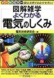 よくわかる電気のしくみ (図解雑学)