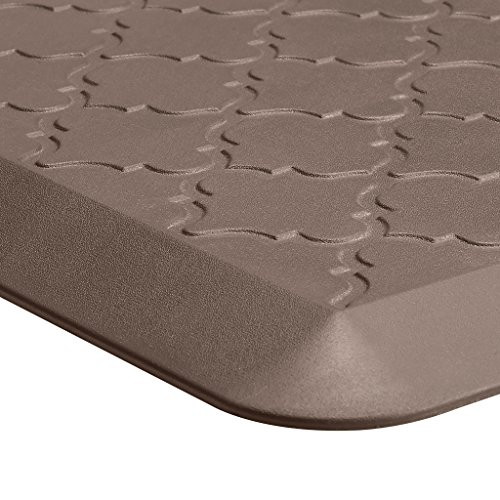 LANGRIA Standing Ergonomic Waterproof Non Toxic product image