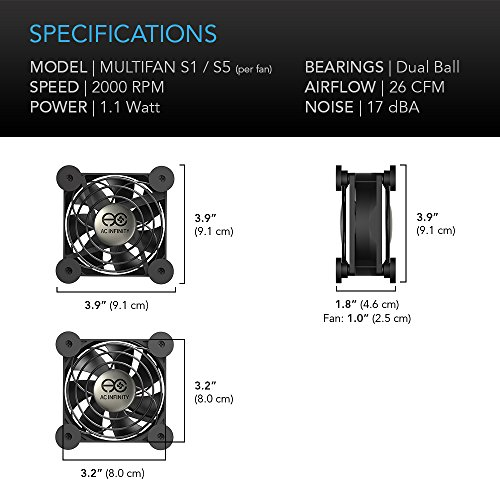 AC Infinity MULTIFAN S1, Quiet 80mm USB Fan for Receiver DVR Playstation Xbox Computer Cabinet Cooling by AC Infinity (Image #6)