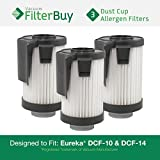 3 Eureka DCF-10 & DCF-14 Washable and Reusable Filters. Designed by FilterBuy to Replace Eureka Part #s 62396 (DCF10) & 62731 (DCF14).